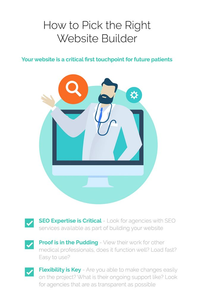 website-builder-medical-dental-practice-clinic